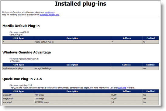 A Plugin Is Needed To Display This Content Firefox Java