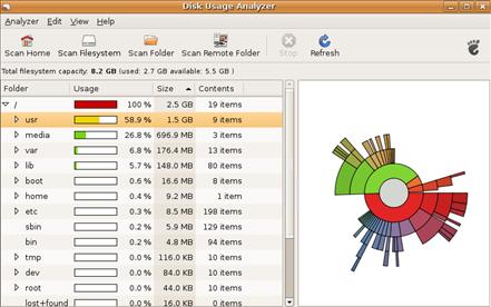 windows 7 disk space usage analyzer